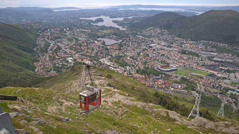 three days in Bergen cable car